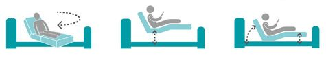 rotation profiling height adjustable bed icon