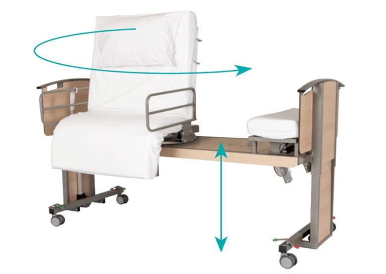 Rotoflex bed movements