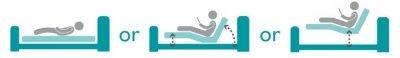 bed mechanism positions - partner