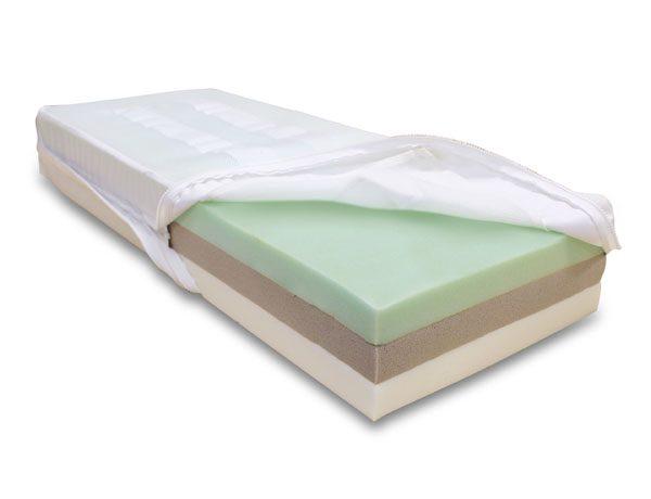 RW17 mattress